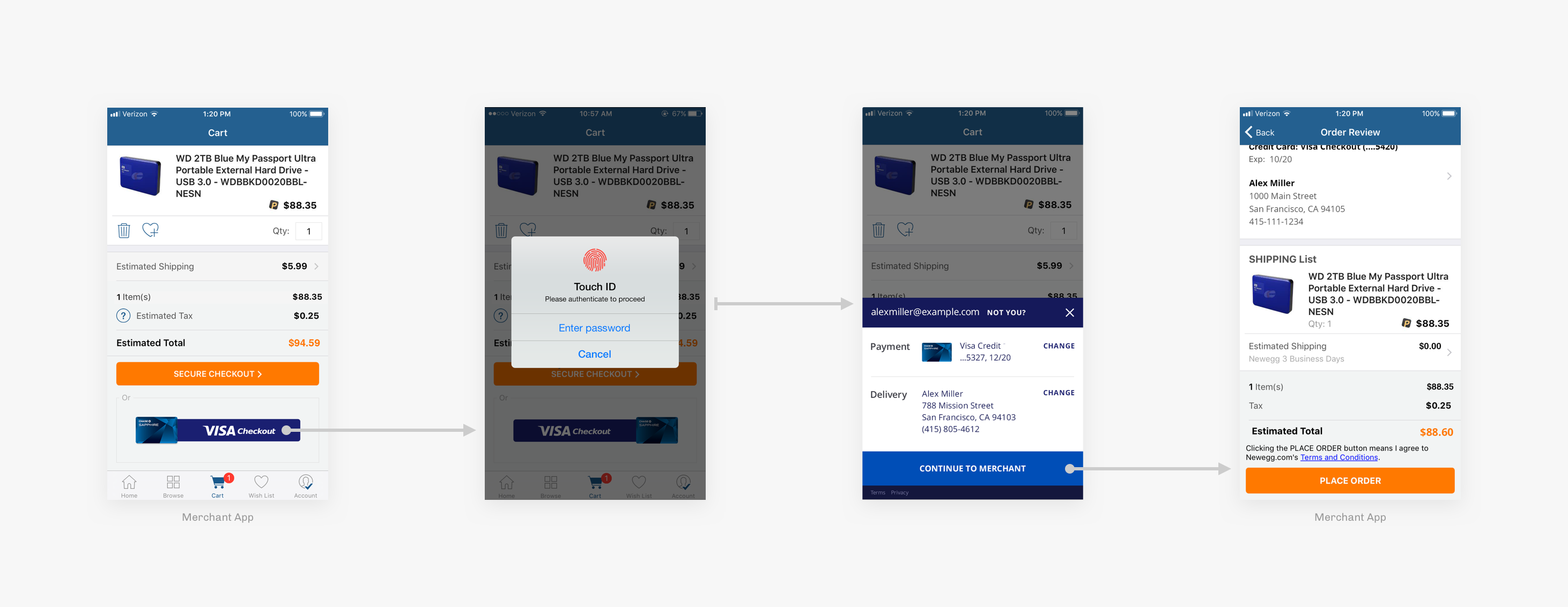 Visa Checkout: Returning User Flow