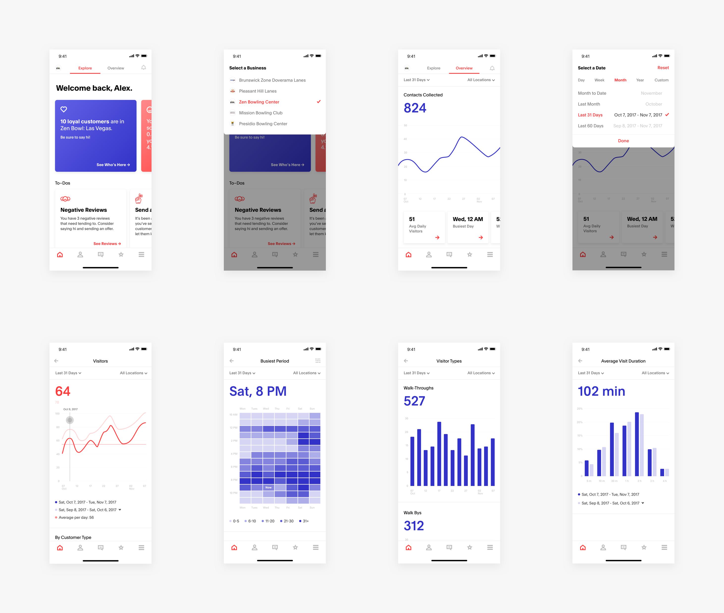 Zenreach Mobile App: Home