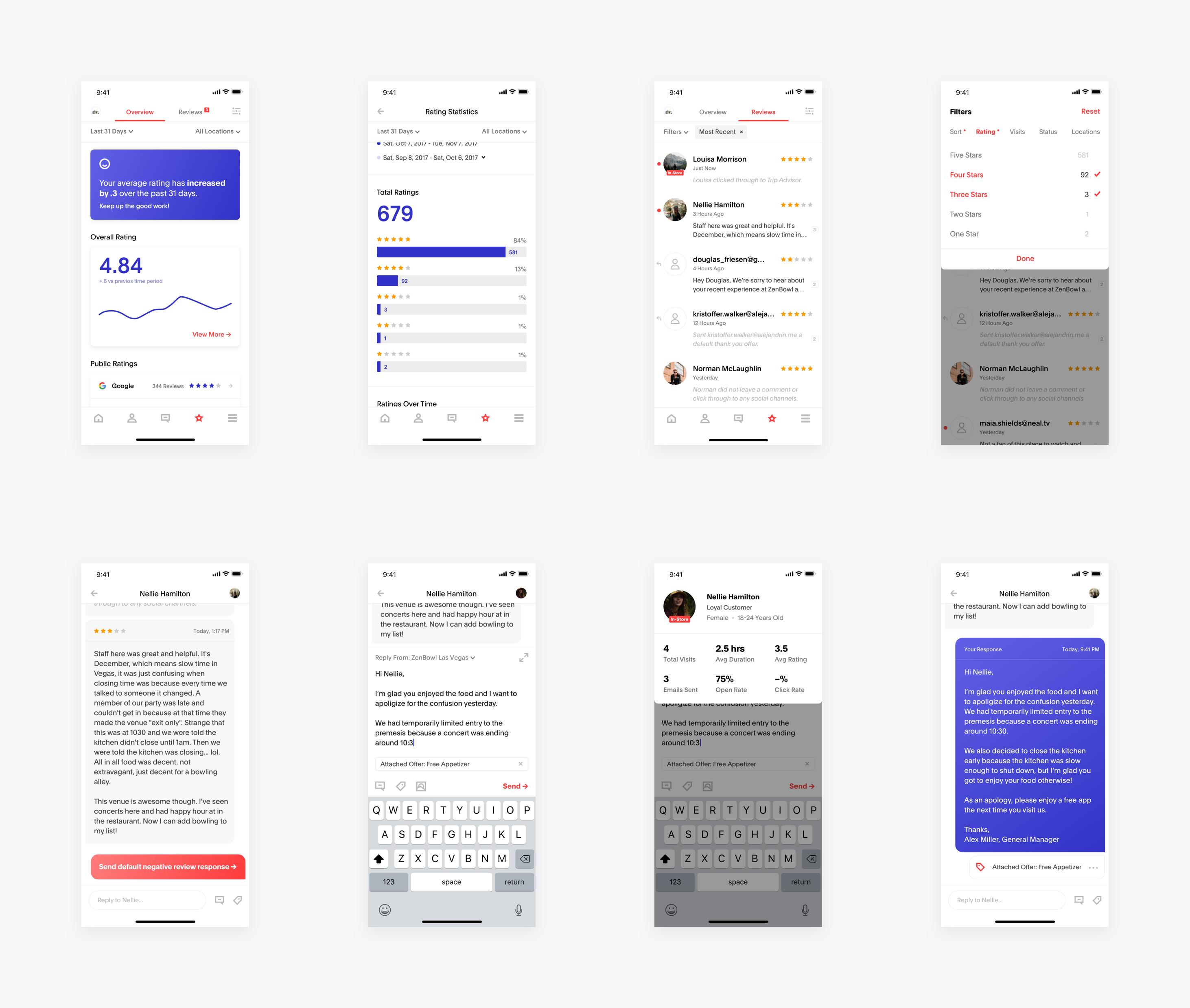 Zenreach Mobile App: Reputation